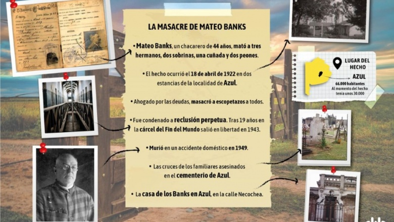 Mateo Banks: deudas, una masacre familiar y un solitario final